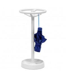 BIP umbrella
